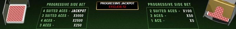 All Bets Blackjack Progressive Jackpot